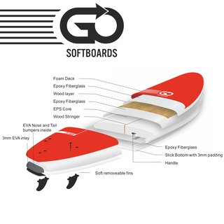 GO Softboard School Surfboard 8.6 XTR wide body