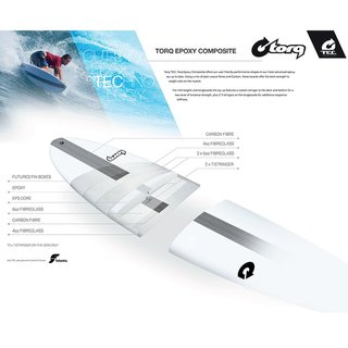 Surfboard TORQ Epoxy TEC The Don 9.6